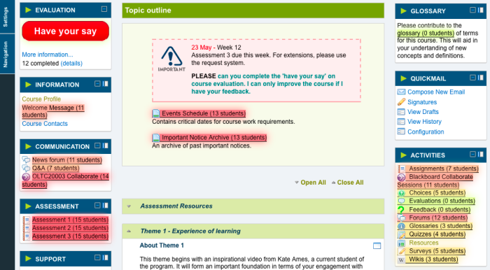 Heatmap of Undergraduate Course Home Page using MAV