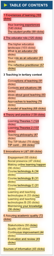 Student activity in Postgrad Course Moodle Book Table of Contents, using MAV